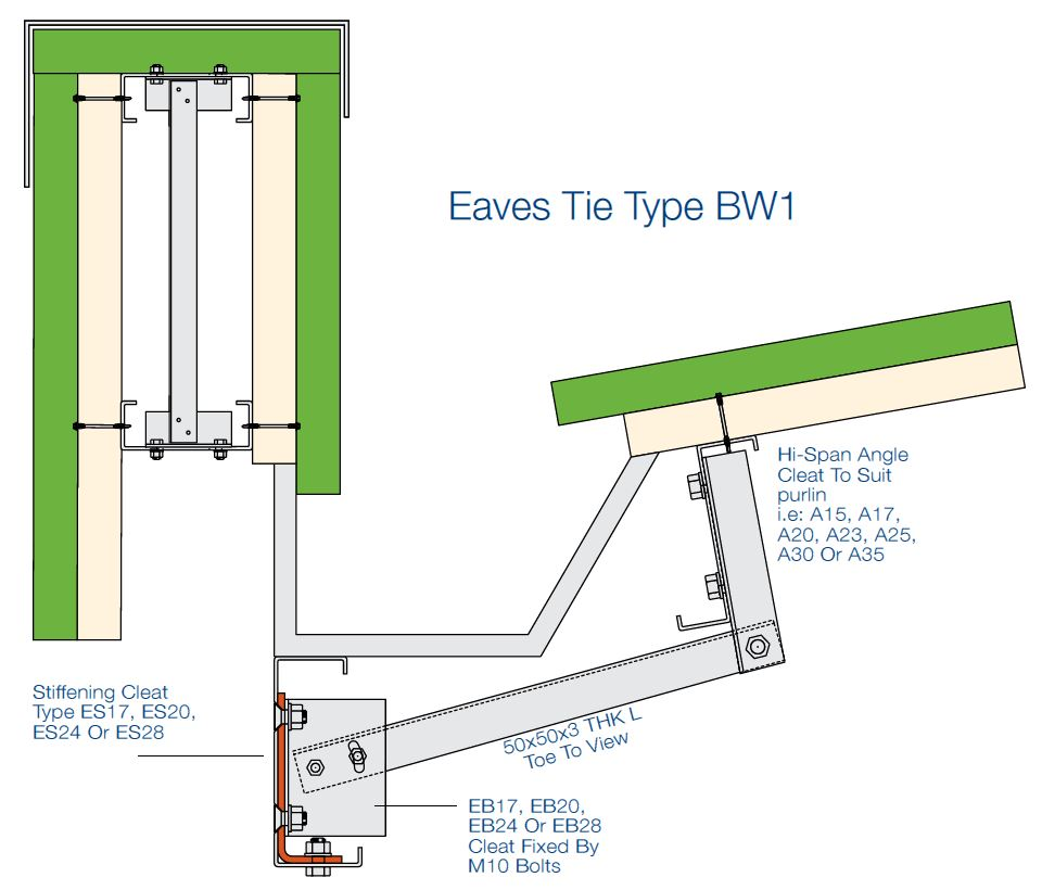 Eaves Brace Sets